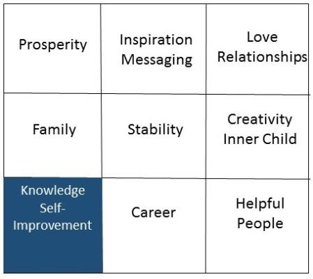 bagua knowledge (2)